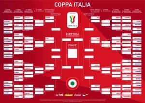 tabellone-coppa-italia-2020-2021-milan